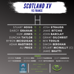 Scotland RWC Line Up
